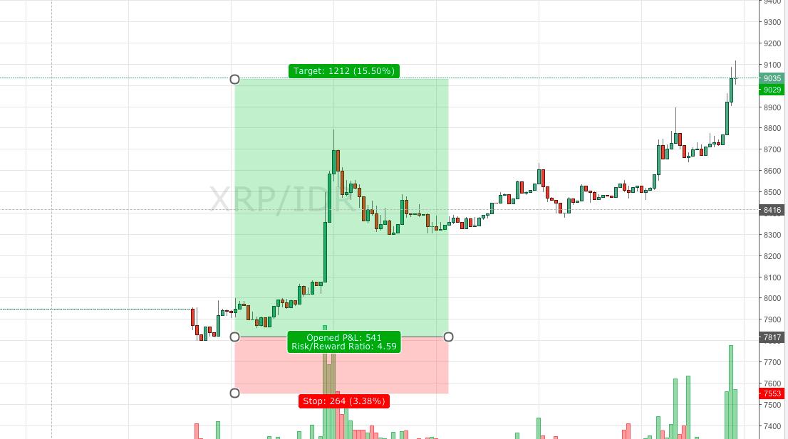 prediksi harga XRP