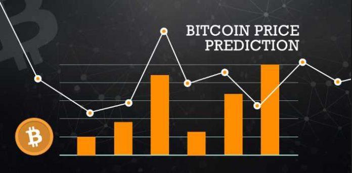 bitcoin di tahun 2019