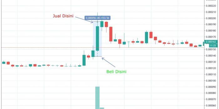 Trading-binance-profit-40-700x350