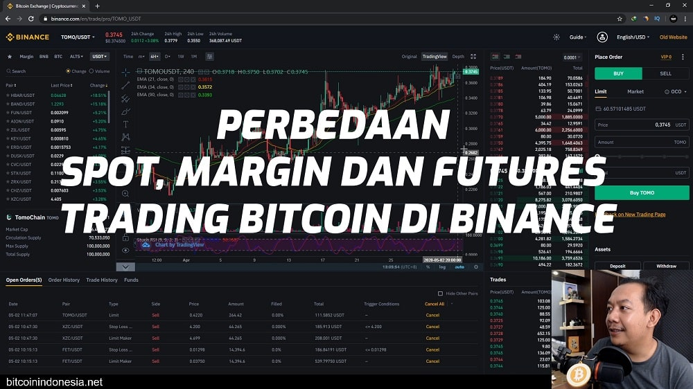 PERBEDAAN SPOT MARGIN FUTURES-min